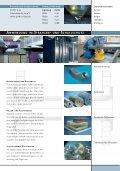 und Schallschutz - Röhr + Stolberg GmbH - Seite 5