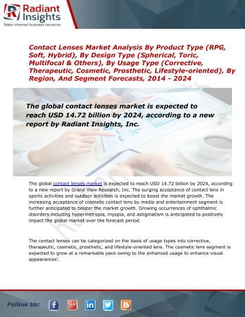 Contact Lenses - Industry Analysis, Size, Share, Forecast to 2024:Radiant Insights, Inc