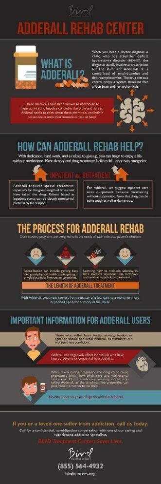 Adderall Rehab Center - InpatientOutpatient  BLVD Treatment Centers