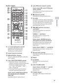 Sony CMT-SBT20B - CMT-SBT20B Consignes d'utilisation Finlandais - Page 7