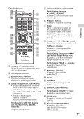 Sony CMT-SBT20B - CMT-SBT20B Consignes d'utilisation Danois - Page 7