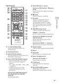 Sony CMT-SBT20B - CMT-SBT20B Consignes d'utilisation Norvégien - Page 7