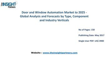 Global Door and Window Automation Market to 2025