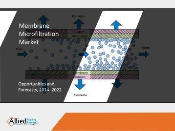 Membrane Microfiltration
