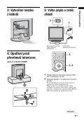 Sony KDL-15G2000 - KDL-15G2000 Istruzioni per l'uso Ceco - Page 5