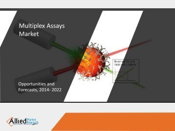 Multiplex Assays