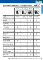Baubeschlaege - fri-line - Zargensysteme - Seite 5