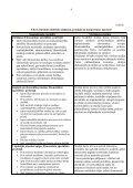Augstākās profesionālās izglītības studiju programma - Page 4