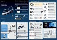 Sony HMZ-T1 - HMZ-T1 Guide d'installation Danois