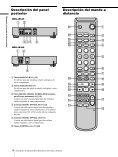 Sony MDS-JE640 - MDS-JE640 Consignes d'utilisation Espagnol - Page 6