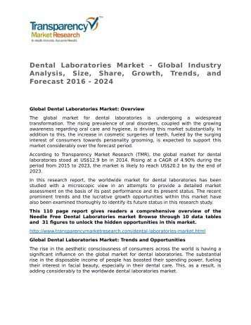 Dental Laboratories Market - Global Industry Analysis, Size, Share, Growth, Trends, and Forecast 2016 - 2024