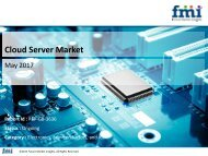 Cloud Server Market Electronics