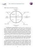 Makale - Page 6