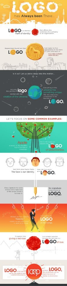 Different Types of Logos and How They Can Represent Your Brand