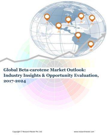 Global Beta-carotene Market (2017-2024)- Research Nester