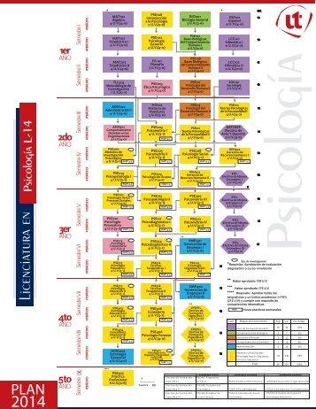 Licenciatura en Psicología