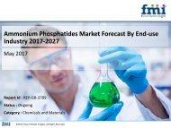 Ammonium Phosphatides Market Forecast By End-use Industry 2017-2027