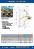 Ridgway Rentals Plant Machinery Guide May 17 - Page 5