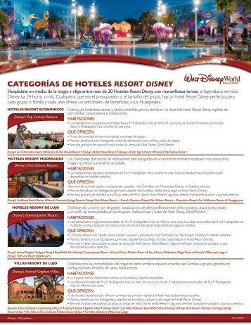 WDW pg10 Hotel Categories SPAN