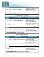 programa-curso-solidaridad-desarrollo - Page 4