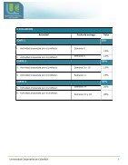 programa-curso-solidaridad-desarrollo - Page 5