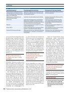 02 Personalisierte Pharmakotherapie beim Intensivpatienten - Seite 4
