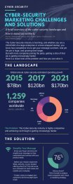 Infographic- Cyber-Security Marketing Challenges and Solutions