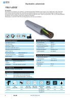 MTO Cables-del1.1 - Page 4