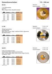 Diamanttrennscheiben 115 – 230 mm
