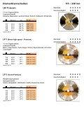 Diamanttrennscheiben 115 – 230 mm - Seite 2