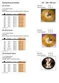 Diamanttrennscheiben 115 – 230 mm - Seite 4