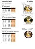 Diamanttrennscheiben 115 – 230 mm - Seite 5