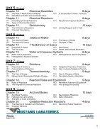 Chemistry Notebook Salazar - Page 5