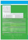 askoll Energy Saving - strasshofer - Page 6