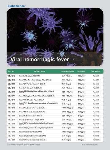 ELISA Kits for Viral hemorrhagic fever Research