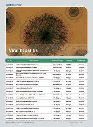 ELISA Kits for Viral hepatitis Research