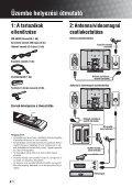 Sony KDL-46S2510 - KDL-46S2510 Mode d'emploi Hongrois - Page 4