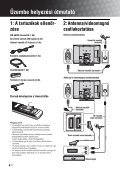 Sony KDL-26S2030 - KDL-26S2030 Mode d'emploi Hongrois - Page 4