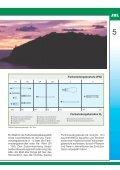 Richtige Aquarien- und Terrarienbeleuchtung mit JBL ... - zum Shop - Seite 7