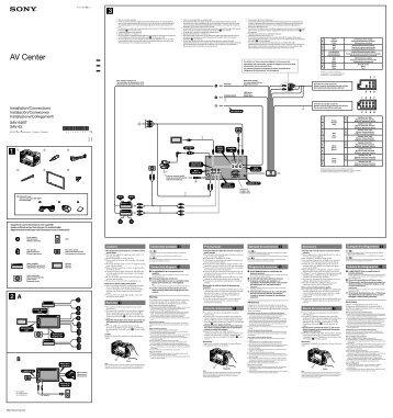 Sony XAV-64BT - XAV-64BT Guide d'installation Espagnol