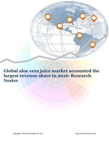 Global aloe vera juice market
