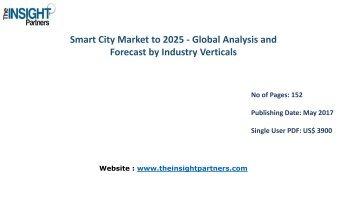 Smart City Market to 2025