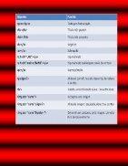 Etiquetas de HTML - Page 4