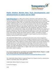 Radio Modem Market