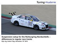 Particularities of track and race conditions - Tuning Akademie ...
