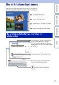 Sony MHS-TS20K - MHS-TS20K Istruzioni per l'uso Turco - Page 2