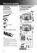 Sony KDL-26S2000 - KDL-26S2000 Mode d'emploi Tchèque - Page 4