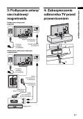 Sony KDL-52X3500 - KDL-52X3500 Mode d'emploi Polonais - Page 5