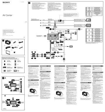 wiring diagram for sony xav 60 with Sony Cdx M10 Wiring Diagram on Kenwood Double Din Wiring Diagram moreover Sony Cdx Gt06 Wiring Diagram further Sony Cdx M610 Wiring Diagram besides Sony Xav 60 Wiring Harness Diagram furthermore Sony Cdxgt710hd Wiring Diagram.