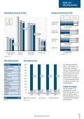 Markt- und Videothekenzahlen - Interessenverband des Video - Seite 5